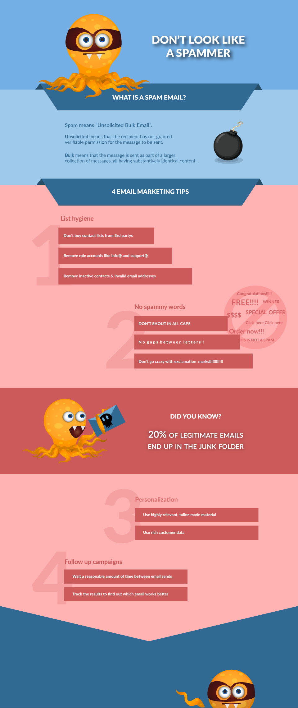 Don't be a spammer infographic